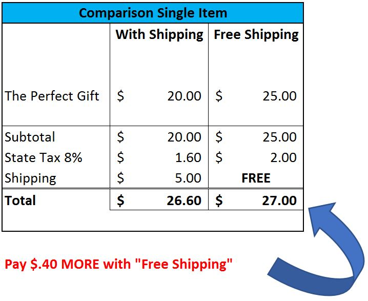 multi items free shipping